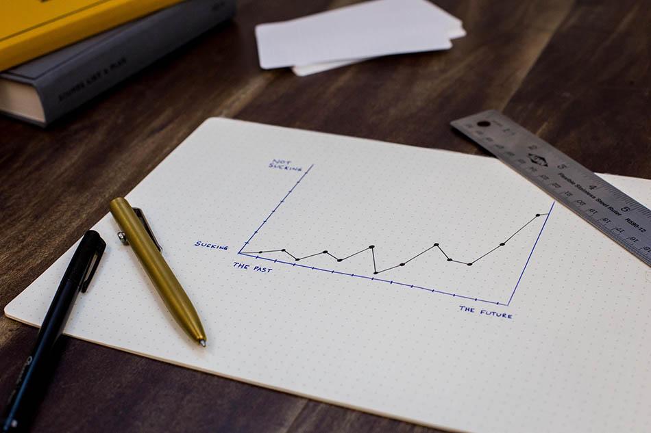 آموزش رسم نمودار داده در پایتون برای نشریات علمی