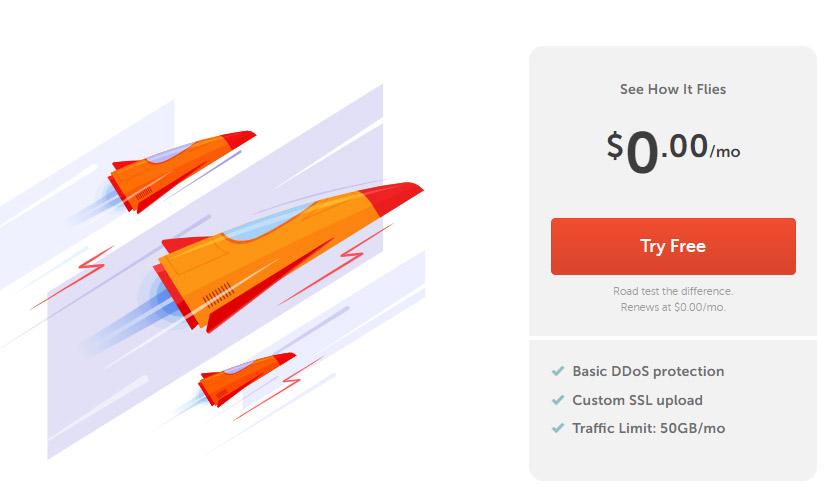 CDN ارزان قیمت با سایت