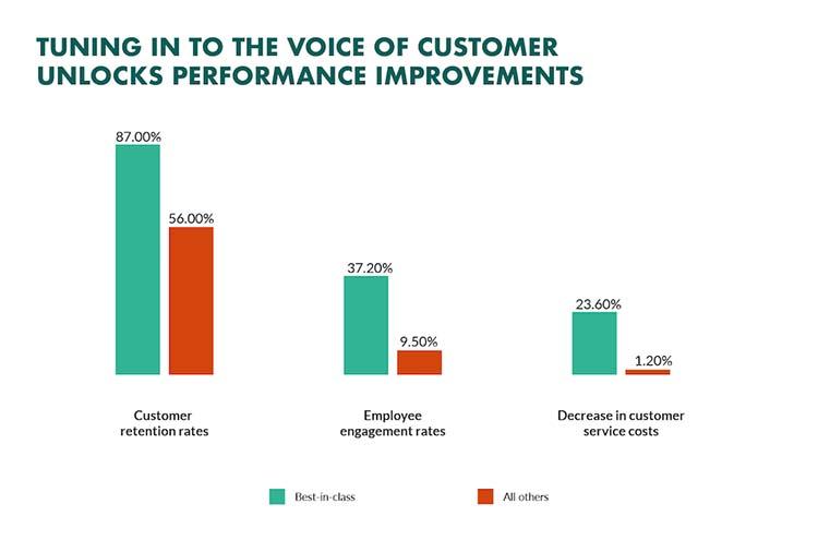 3 تجربه های فروش آنلاین توسط 16 کارآفرین موفق