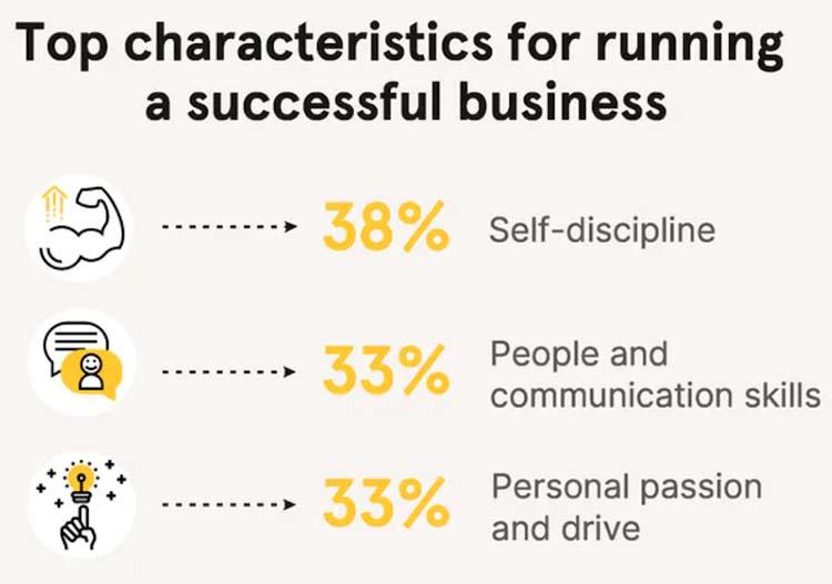 9 تجربه های فروش آنلاین توسط 16 کارآفرین موفق