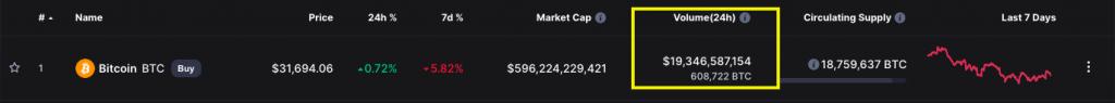 سایت کوین مارکت کپ
